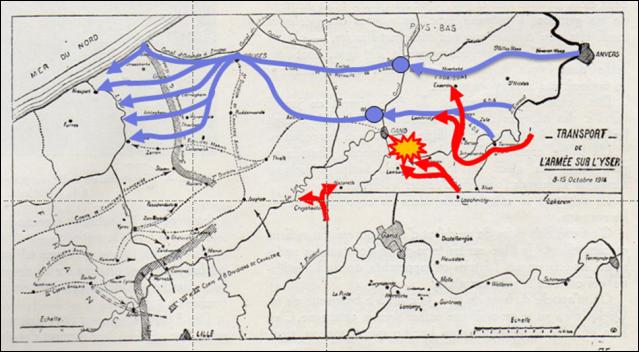 transport de l'armée sur l'Yser